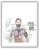 Anatomi fysiologi online